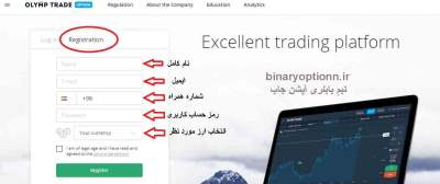 متاتریدر (Metatrader (MT چیست؟